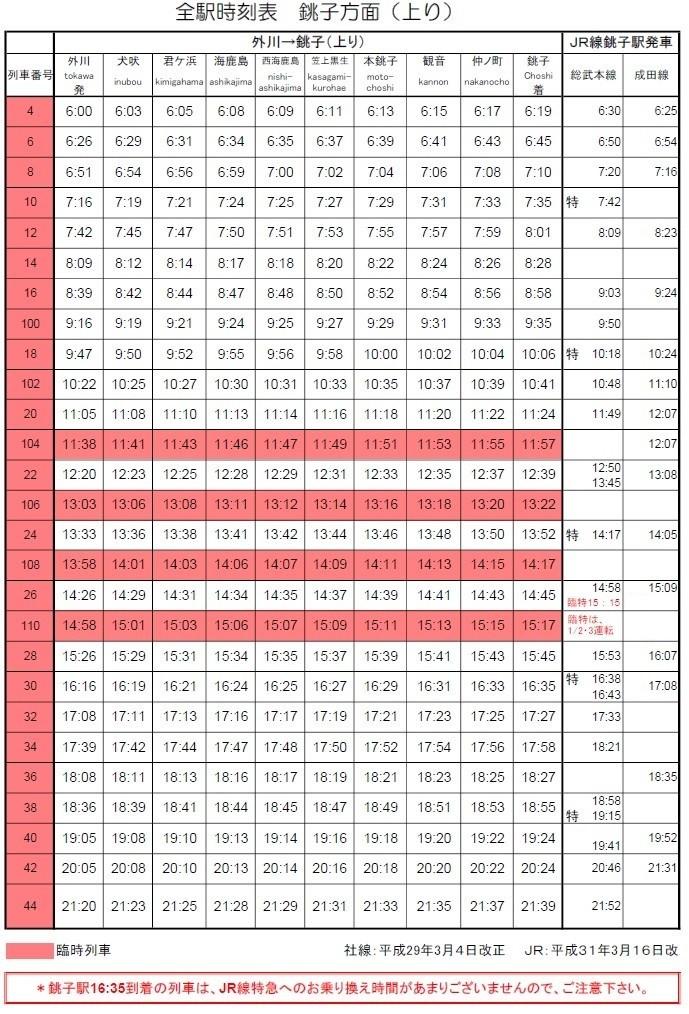 銚子電鉄1/2から5の時刻表(上り)