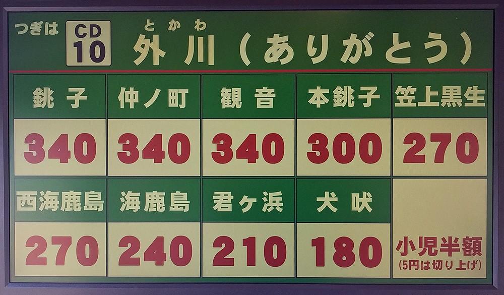 銚子電鉄の新案内表示板