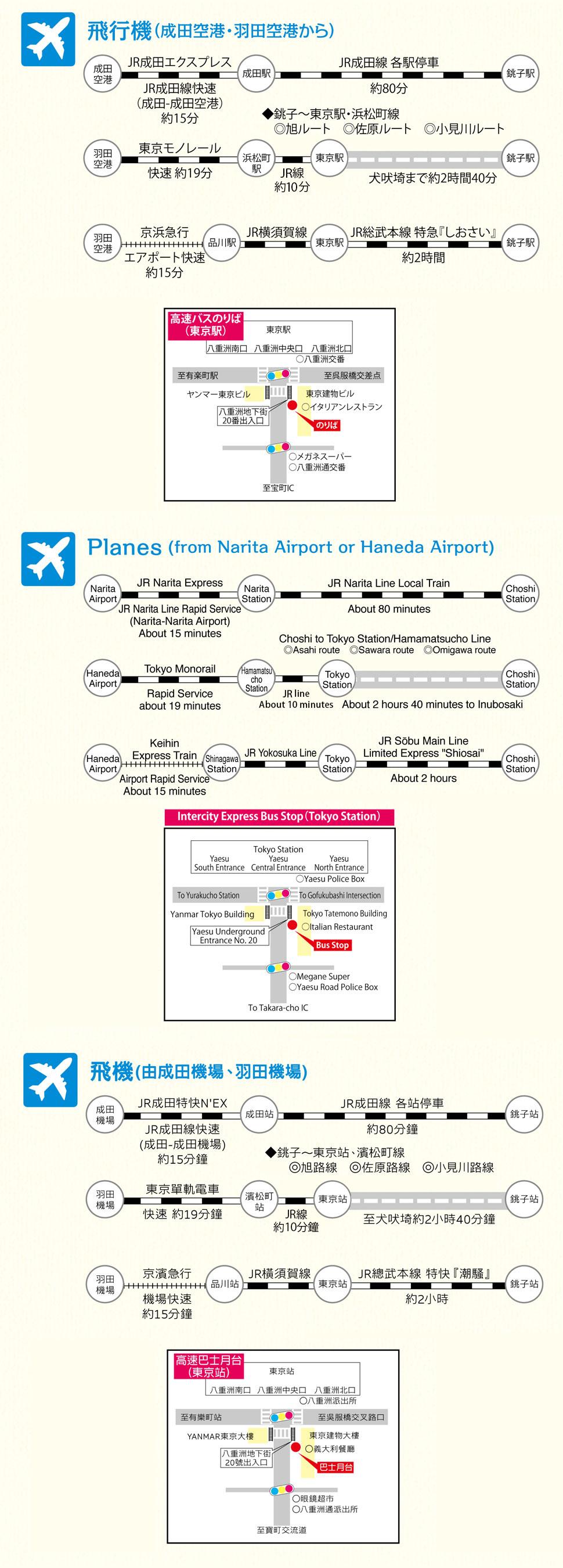飛行機の情報