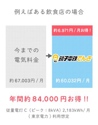 例えばある飲食店年間約の場合82200円お得