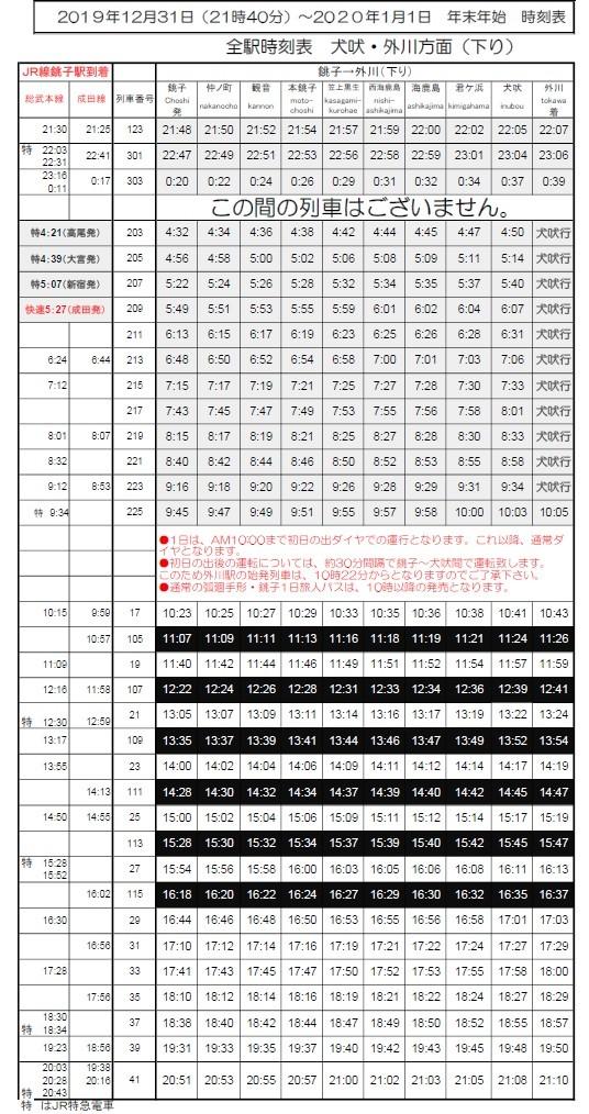 銚子電鉄年末年始の時刻表(下り)